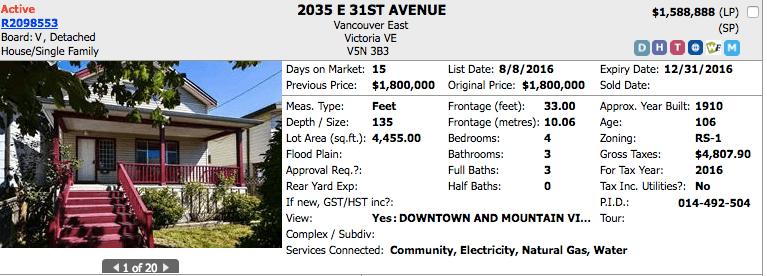 Real estate price increase