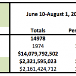 vancouver foreign buyer data
