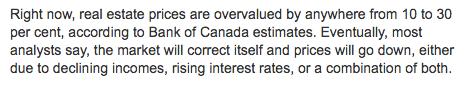 overvalued real estate