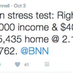 stress test loan