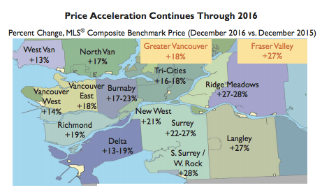 price growth Metro Vancouver