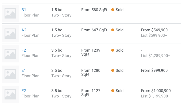 Arne Vancouver prices