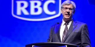 RBC Canadian housing affordability