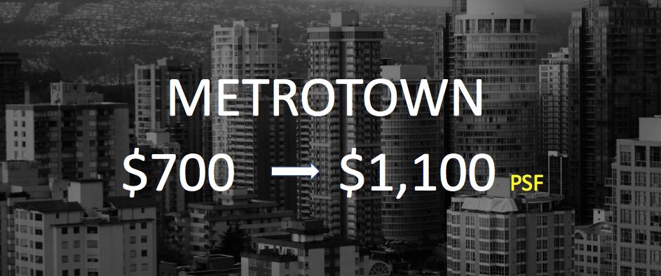 Metrotown pre sale condo prices