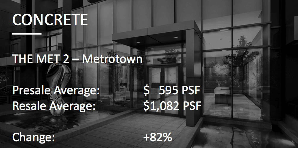 The Met 2 prices