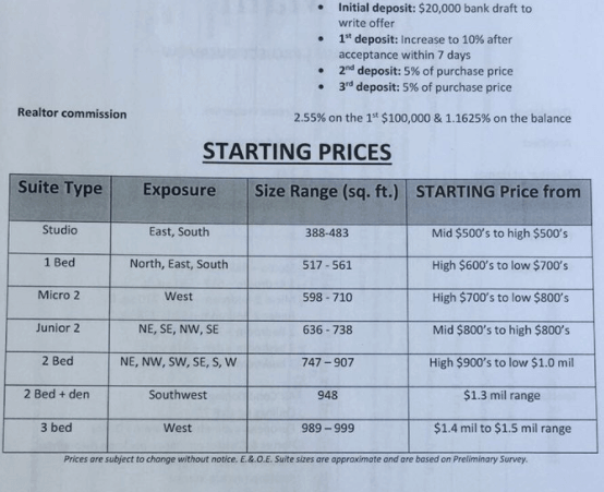 second + main prices