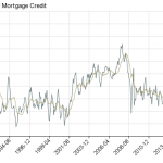 Mortgage credit canada